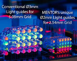 MENTOR's Miniature Light Guides