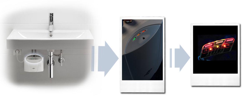 Miniature light guides for an under-sink water heater