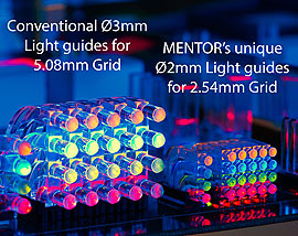 MENTOR's Miniature Light Guides