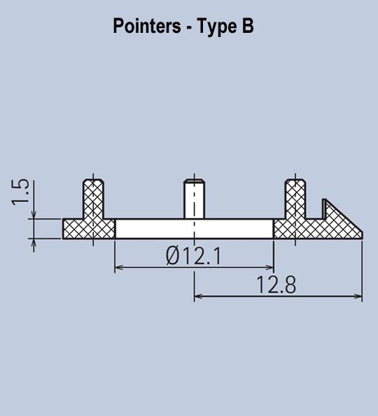 Knob System Pointers