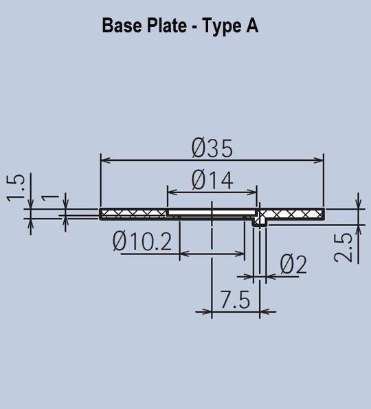 Gloss Knob System Base Plates