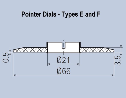 Matt Black Plastic Knob System Pointer Dials
