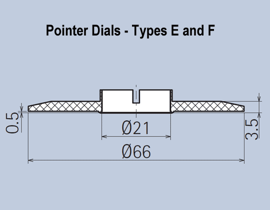 Pointer Dials Gloss Knob System