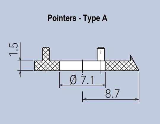 Gloss Knob System Pointers