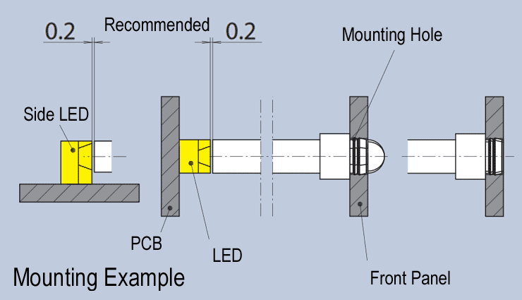 Front panel rear mounting light guide layout
