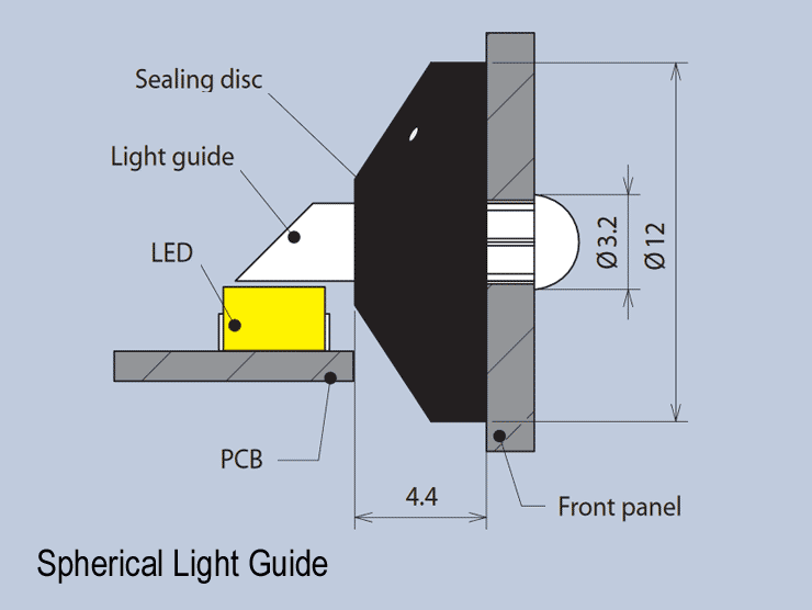 Sealing disk for spherical light guides