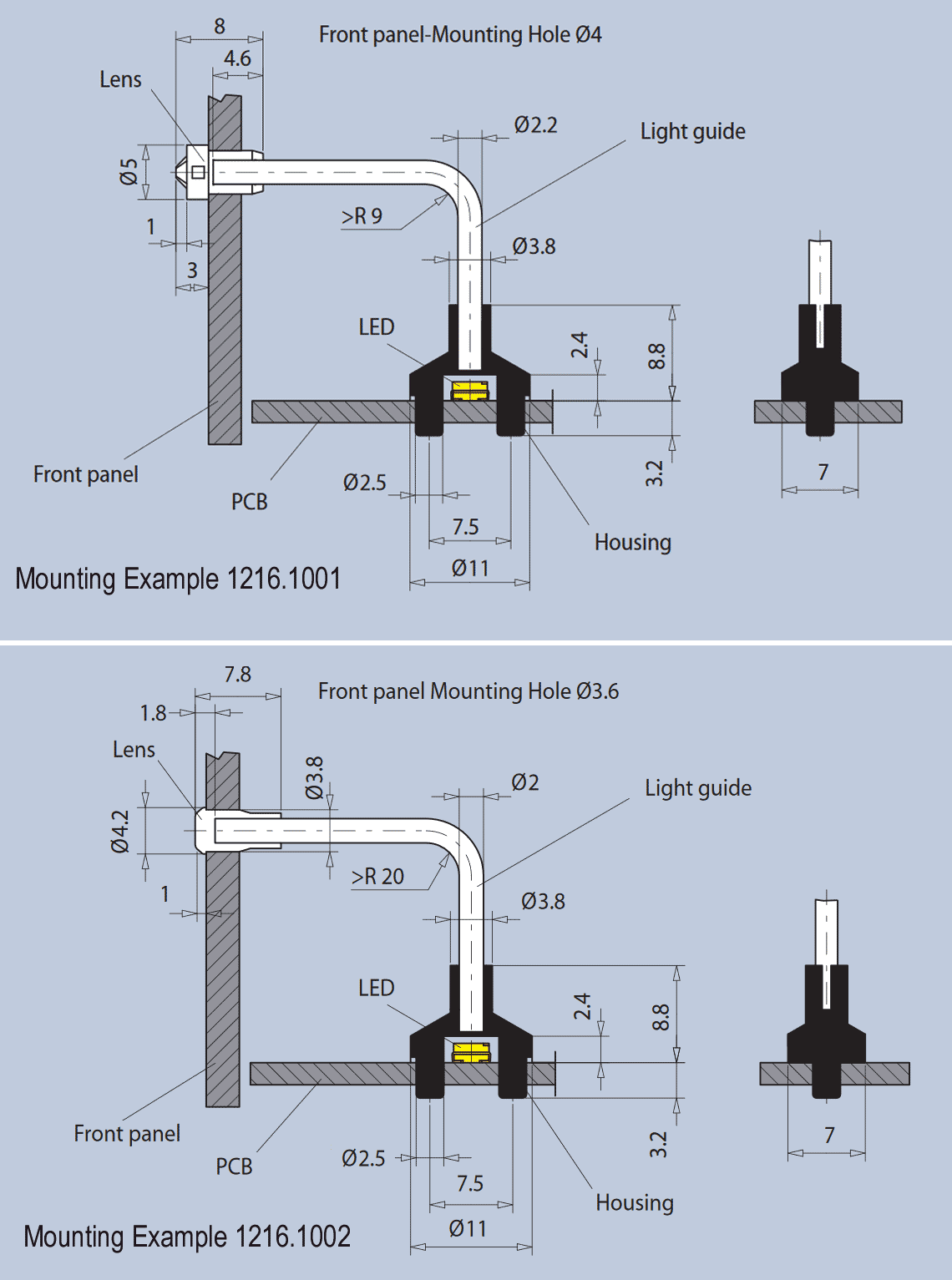 Flexible Light Guide Mounting Examples