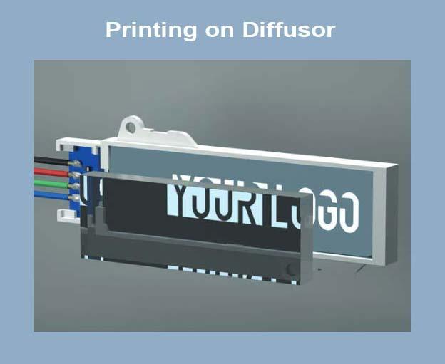 Printing on Diffusor