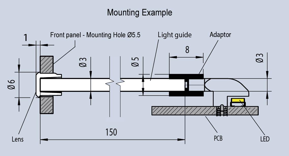 Light Guide Length System
